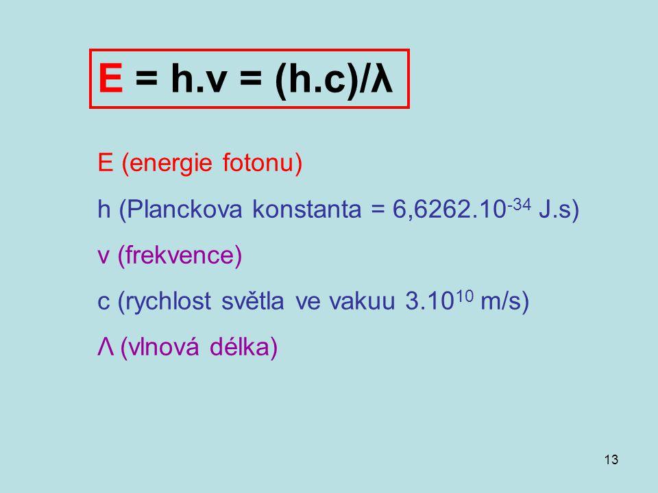 13 E = h.ν = (h.c)/λ E (energie fotonu) h (Planckova konstanta = 6,6262.10 -34 J.s) ν (frekvence) c (rychlost světla ve vakuu 3.10 10 m/s) Λ (vlnová d