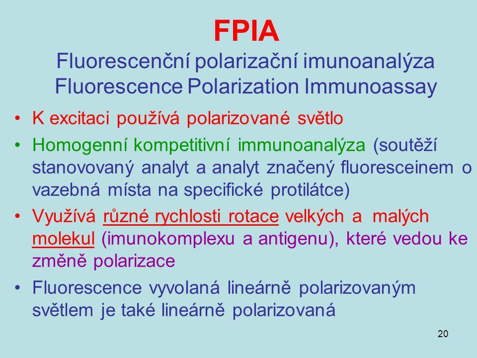 20 FPIA Fluorescenční polarizační imunoanalýza Fluorescence Polarization Immunoassay K excitaci používá polarizované světlo Homogenní kompetitivní imm
