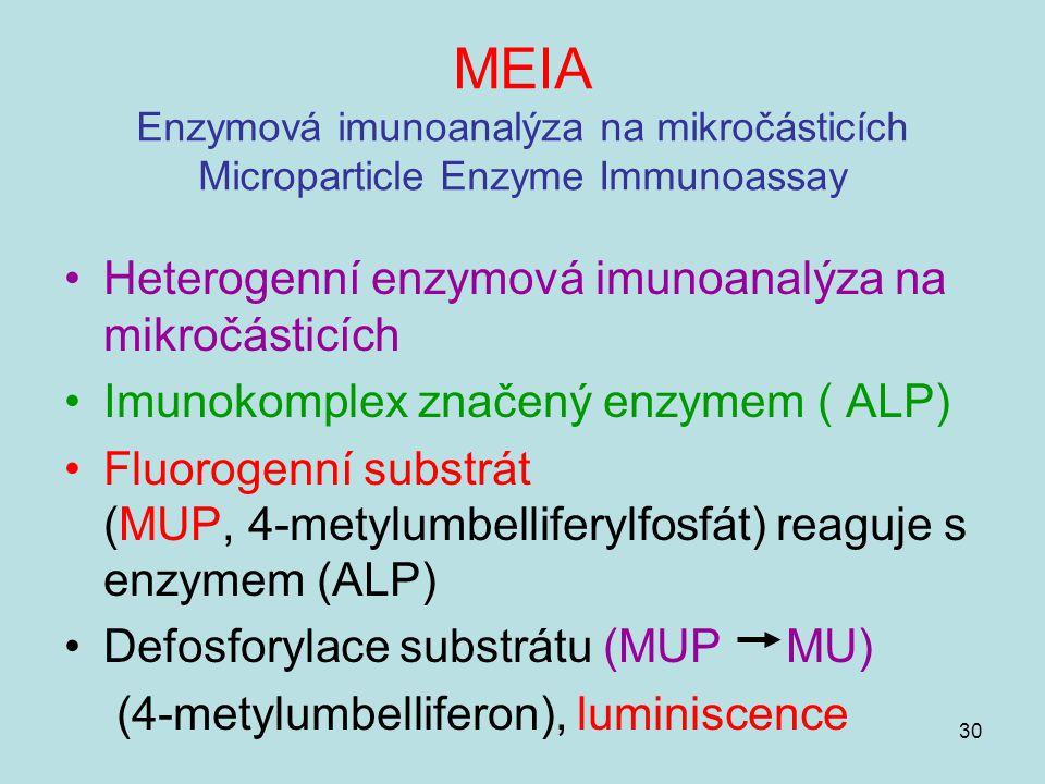30 MEIA Enzymová imunoanalýza na mikročásticích Microparticle Enzyme Immunoassay Heterogenní enzymová imunoanalýza na mikročásticích Imunokomplex znač
