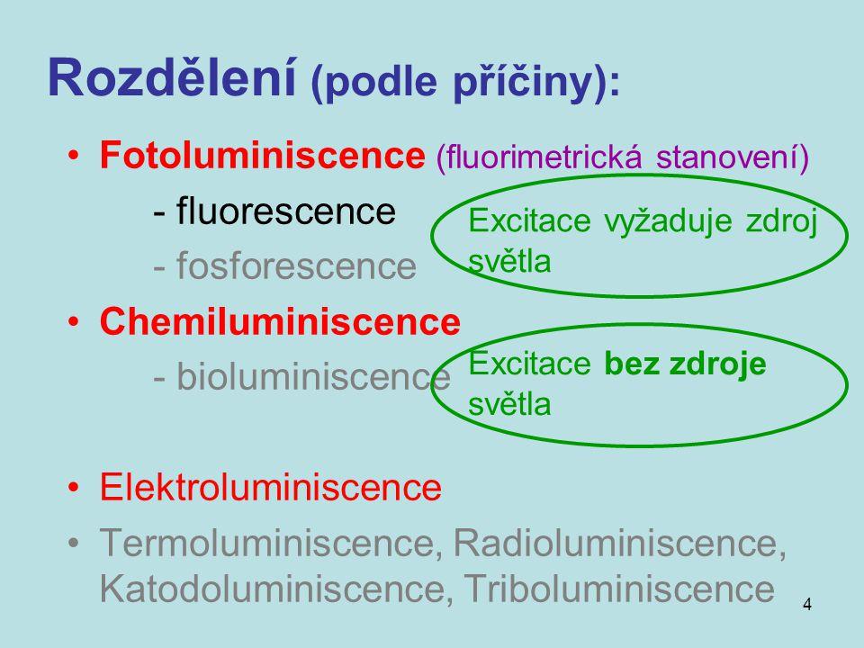 4 Rozdělení (podle příčiny): Fotoluminiscence (fluorimetrická stanovení) - fluorescence - fosforescence Chemiluminiscence - bioluminiscence Elektrolum