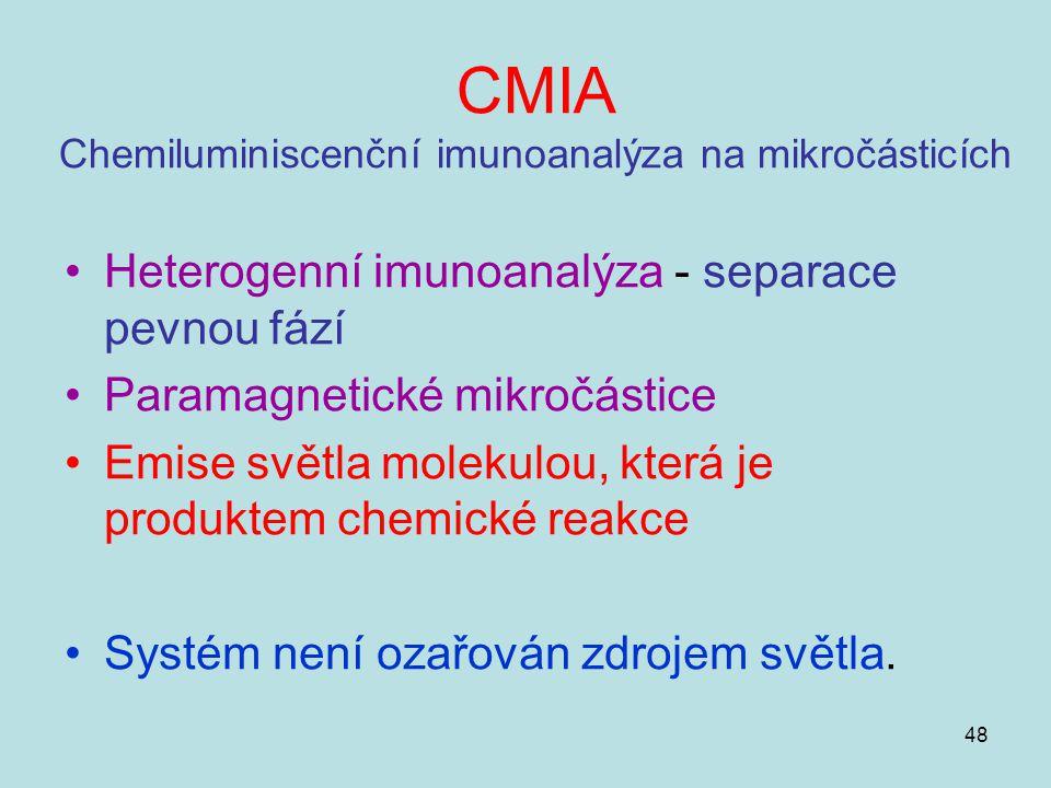 48 CMIA Chemiluminiscenční imunoanalýza na mikročásticích Heterogenní imunoanalýza - separace pevnou fází Paramagnetické mikročástice Emise světla mol