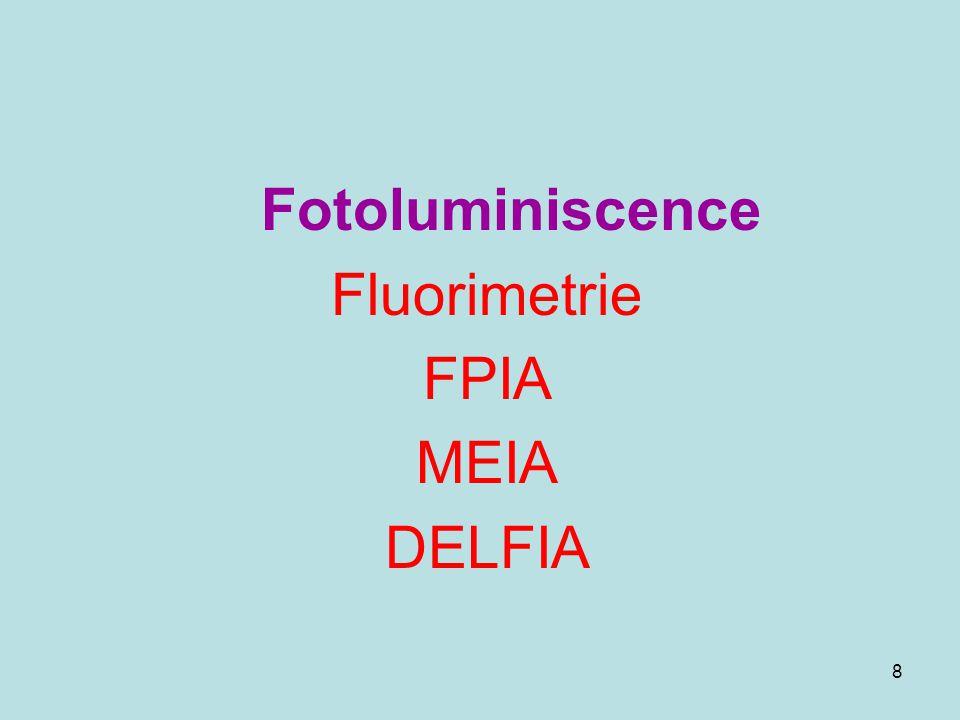 29 Soutěž molekul látky ve vzorku a téže látky značené fluoroforem o vazebná místa protilátky Marker (fluorofor) po ozáření polarizovaným světlem emituje polarizované světlo Polarizace je nepřímo úměrná rychlosti rotace molekuly Rychlost rotace molekuly v kapalině je nepřímo úměrná velikosti molekuly.