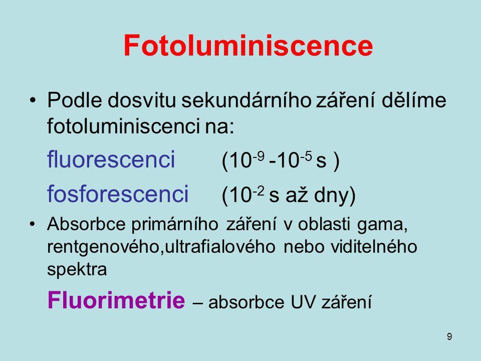 9 Fotoluminiscence Podle dosvitu sekundárního záření dělíme fotoluminiscenci na: fluorescenci (10 -9 -10 -5 s ) fosforescenci (10 -2 s až dny) Absorbc