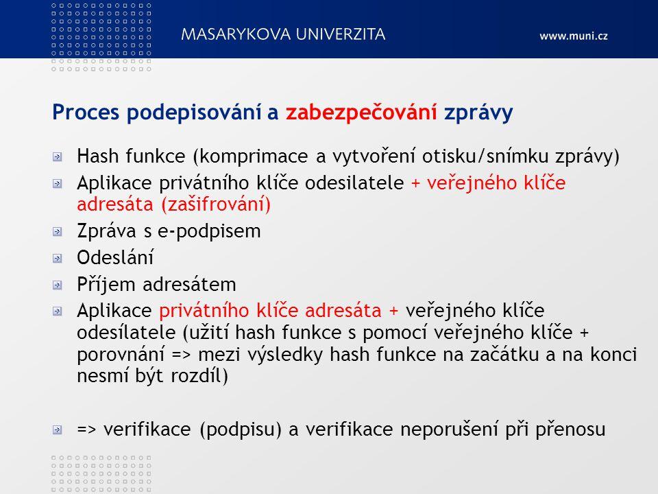 Proces podepisování a zabezpečování zprávy Hash funkce (komprimace a vytvoření otisku/snímku zprávy) Aplikace privátního klíče odesilatele + veřejného
