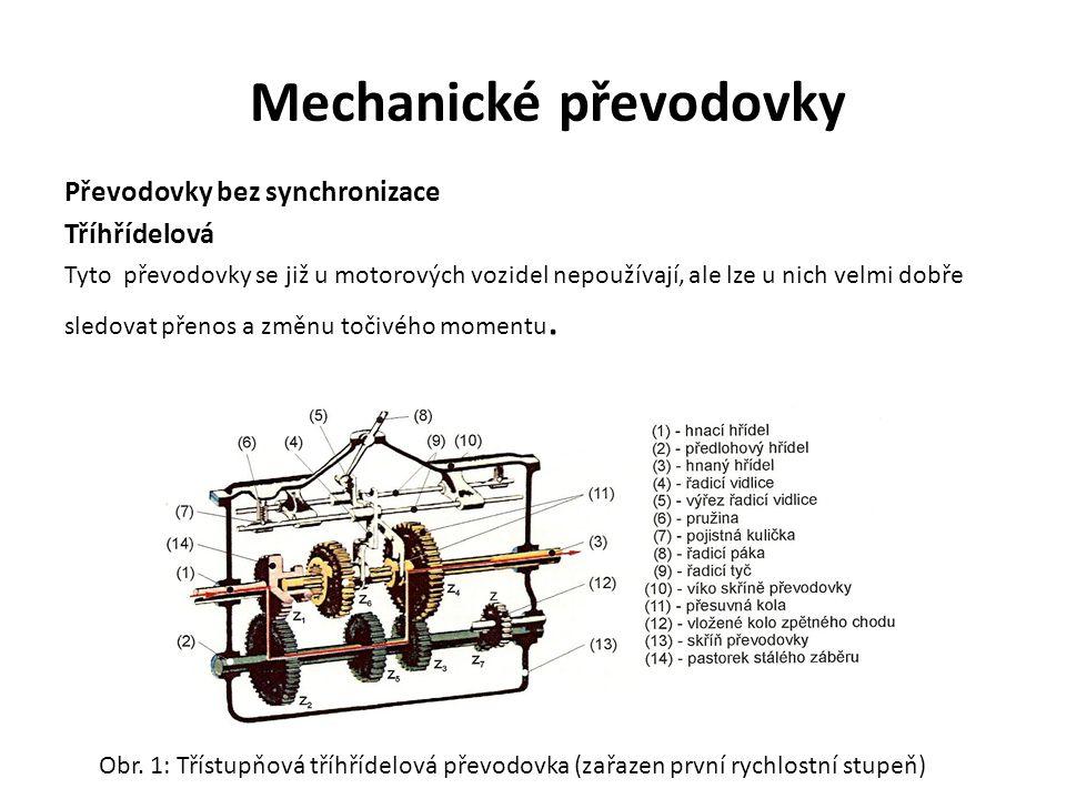 Mechanické převodovky Převodovky bez synchronizace Tříhřídelová Tyto převodovky se již u motorových vozidel nepoužívají, ale lze u nich velmi dobře sl