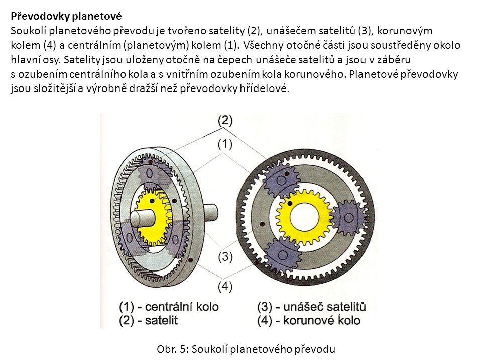 Převodovky planetové Soukolí planetového převodu je tvořeno satelity (2), unášečem satelitů (3), korunovým kolem (4) a centrálním (planetovým) kolem (
