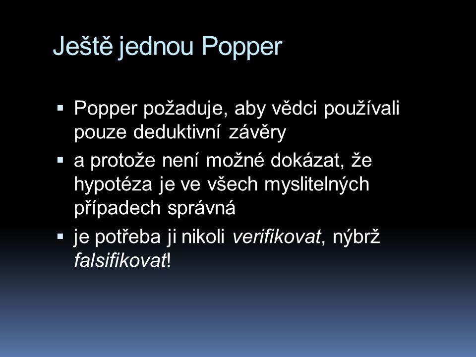 Ještě jednou Popper  Popper požaduje, aby vědci používali pouze deduktivní závěry  a protože není možné dokázat, že hypotéza je ve všech myslitelnýc