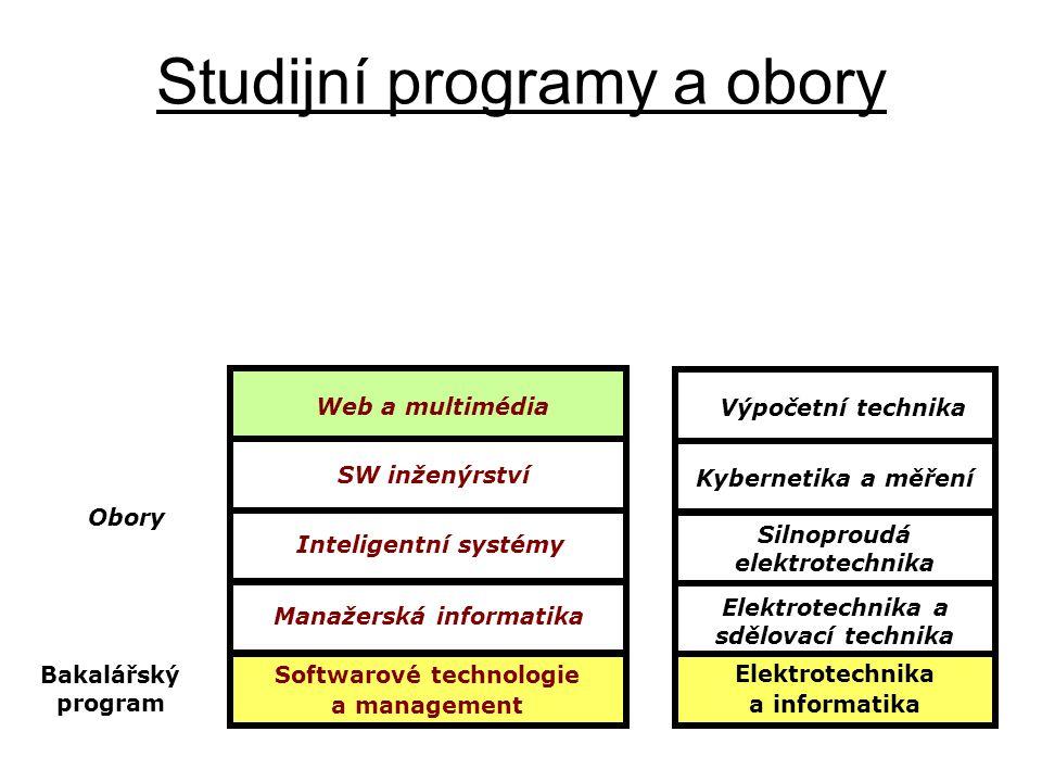 Studijní programy a obory Elektrotechnika a informatika Bakalářský program Obory Kybernetika a měření Výpočetní technika Silnoproudá elektrotechnika E