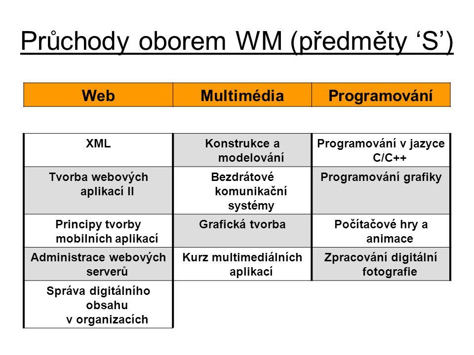 Průchody oborem WM (předměty 'S') WebMultimédiaProgramování XMLKonstrukce a modelování Programování v jazyce C/C++ Tvorba webových aplikací II Bezdrát