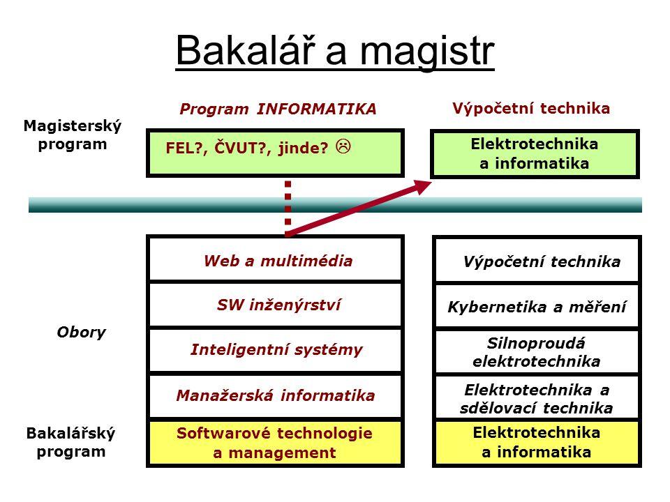 Bakalář a magistr Elektrotechnika a informatika Kybernetika a měření Bakalářský program Magisterský program Výpočetní technika Elektrotechnika a infor