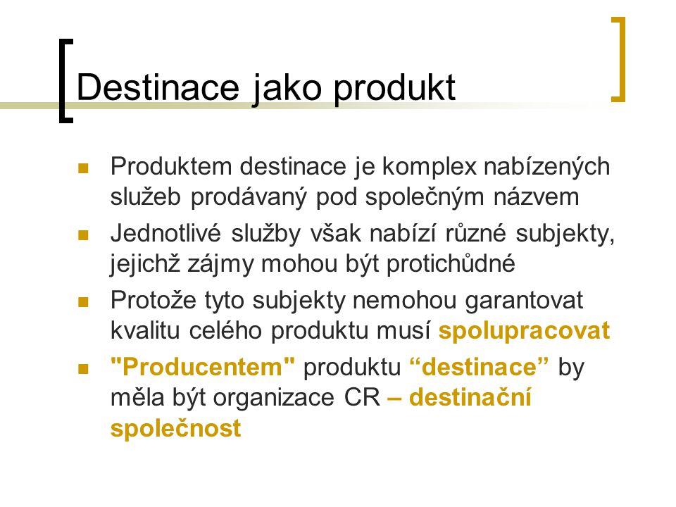 Produktem destinace je komplex nabízených služeb prodávaný pod společným názvem Jednotlivé služby však nabízí různé subjekty, jejichž zájmy mohou být