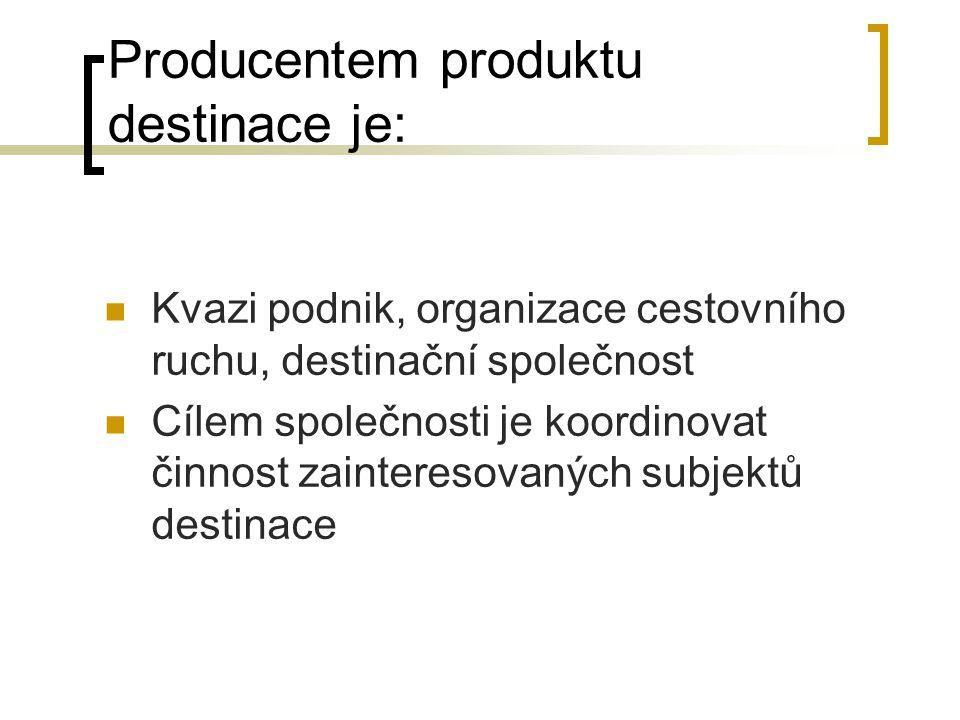 Producentem produktu destinace je: Kvazi podnik, organizace cestovního ruchu, destinační společnost Cílem společnosti je koordinovat činnost zainteres