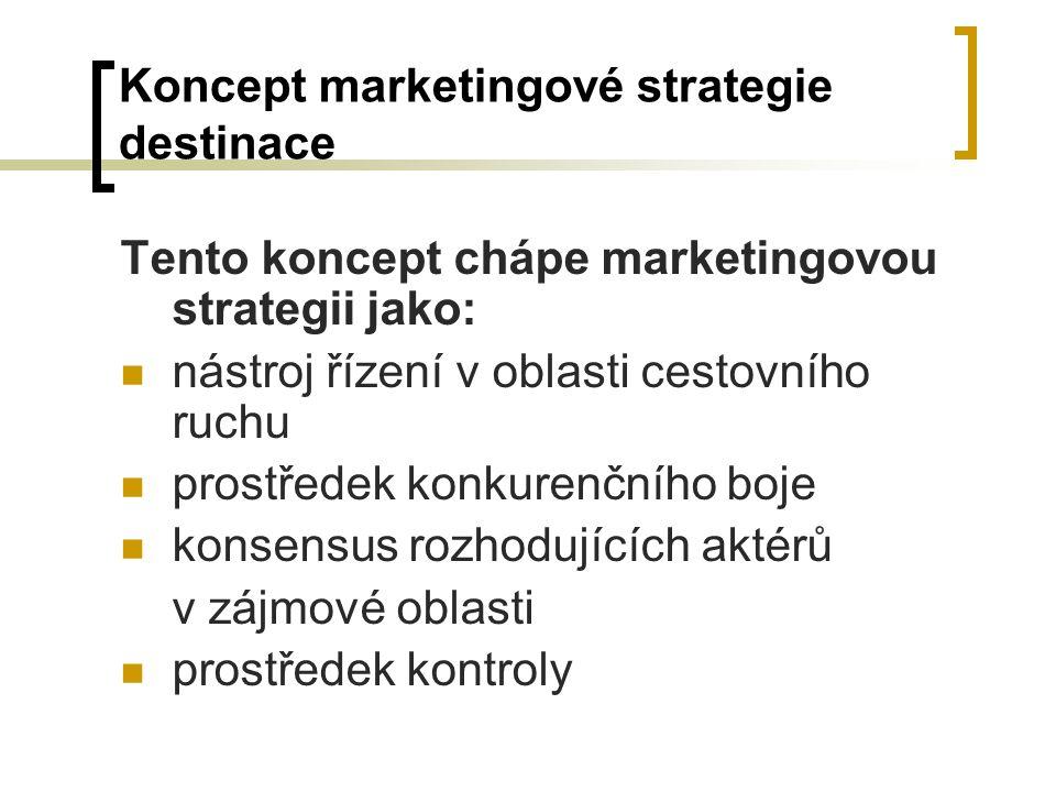 Koncept marketingové strategie destinace Tento koncept chápe marketingovou strategii jako: nástroj řízení v oblasti cestovního ruchu prostředek konkur
