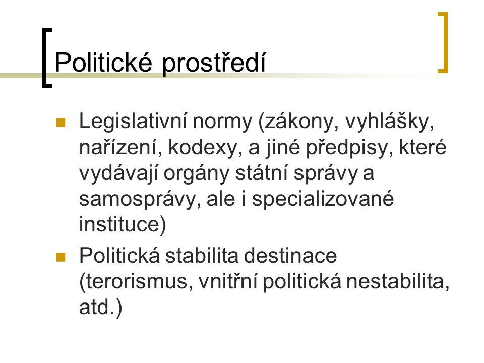 Politické prostředí Legislativní normy (zákony, vyhlášky, nařízení, kodexy, a jiné předpisy, které vydávají orgány státní správy a samosprávy, ale i s