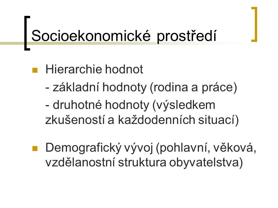 Socioekonomické prostředí Hierarchie hodnot - základní hodnoty (rodina a práce) - druhotné hodnoty (výsledkem zkušeností a každodenních situací) Demog
