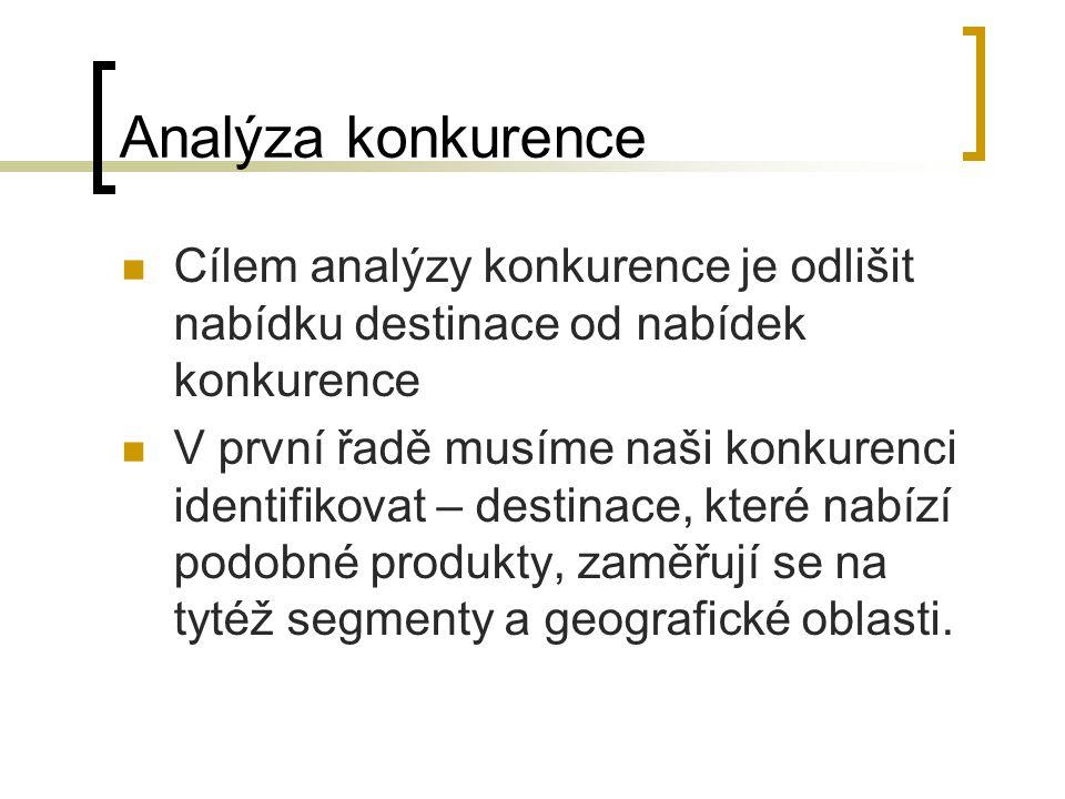 Analýza konkurence Cílem analýzy konkurence je odlišit nabídku destinace od nabídek konkurence V první řadě musíme naši konkurenci identifikovat – des