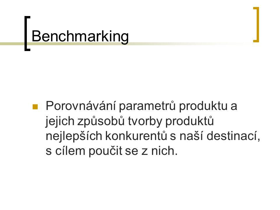 Benchmarking Porovnávání parametrů produktu a jejich způsobů tvorby produktů nejlepších konkurentů s naší destinací, s cílem poučit se z nich.