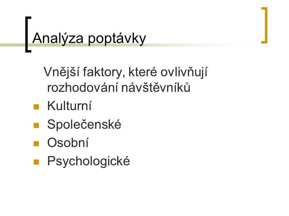 Analýza poptávky Vnější faktory, které ovlivňují rozhodování návštěvníků Kulturní Společenské Osobní Psychologické