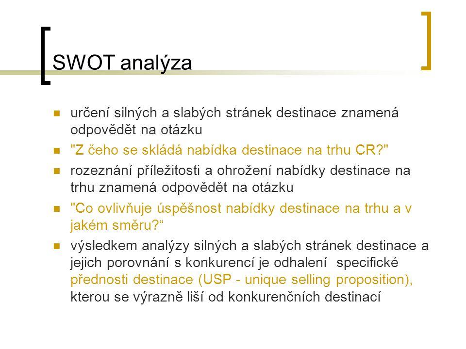 SWOT analýza určení silných a slabých stránek destinace znamená odpovědět na otázku