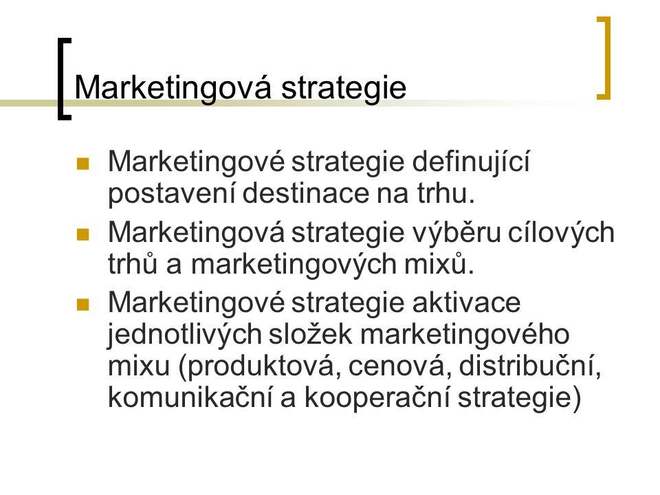 Marketingová strategie Marketingové strategie definující postavení destinace na trhu. Marketingová strategie výběru cílových trhů a marketingových mix
