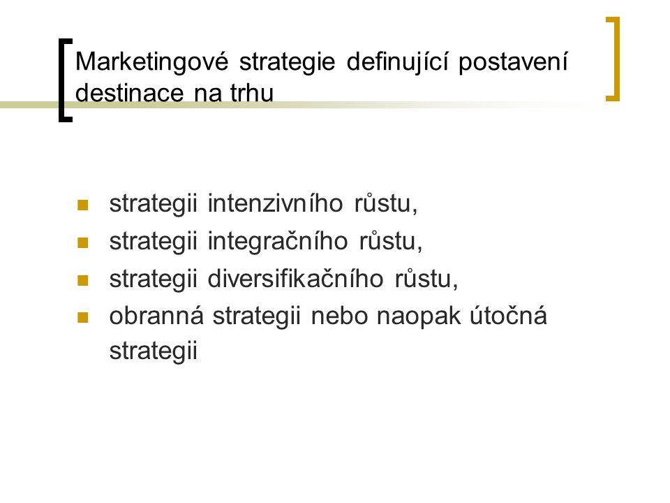 Marketingové strategie definující postavení destinace na trhu strategii intenzivního růstu, strategii integračního růstu, strategii diversifikačního r