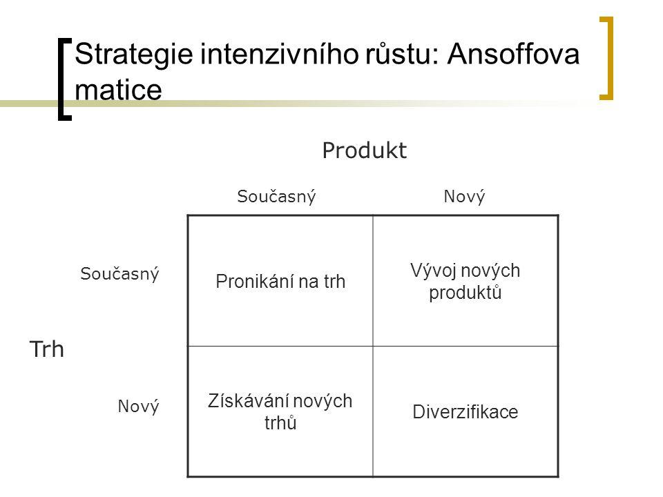 Strategie intenzivního růstu: Ansoffova matice Produkt Pronikání na trh Vývoj nových produktů Získávání nových trhů Diverzifikace SoučasnýNový Současn