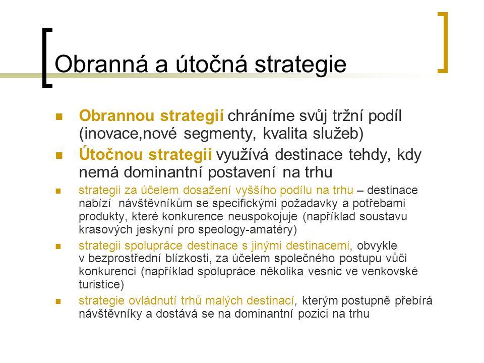 Obranná a útočná strategie Obrannou strategií chráníme svůj tržní podíl (inovace,nové segmenty, kvalita služeb) Útočnou strategii využívá destinace te