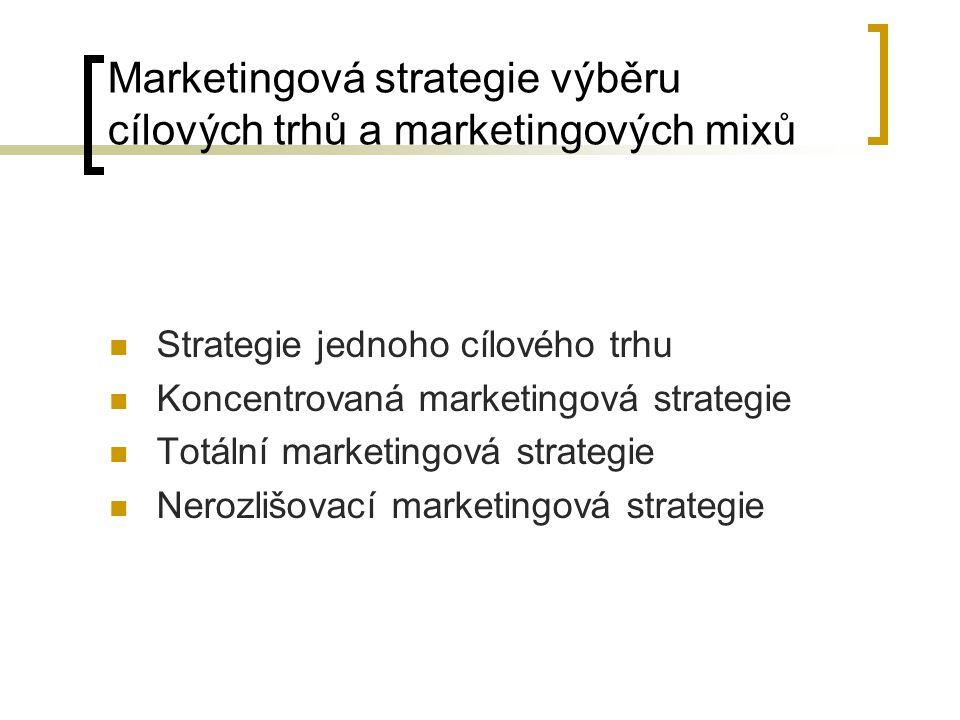 Marketingová strategie výběru cílových trhů a marketingových mixů Strategie jednoho cílového trhu Koncentrovaná marketingová strategie Totální marketi