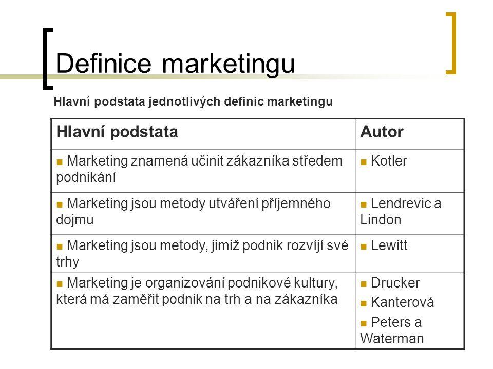 Definice marketingu Hlavní podstata jednotlivých definic marketingu Hlavní podstataAutor Marketing znamená učinit zákazníka středem podnikání Kotler M