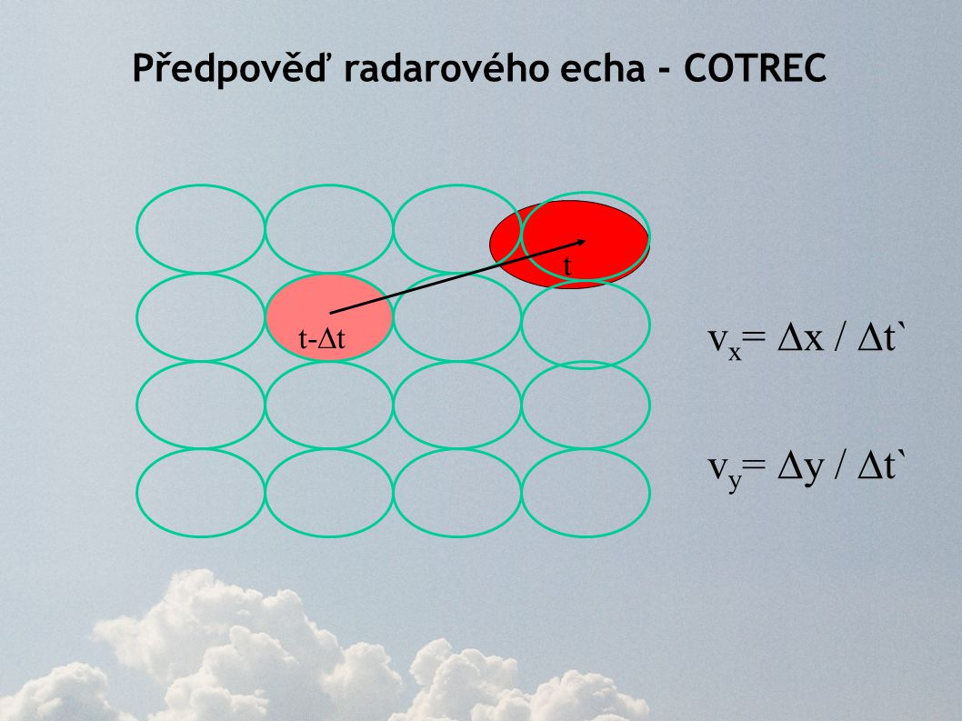 Předpověď radarového echa - COTREC t t-  t v x =  x /  t` v y =  y /  t`