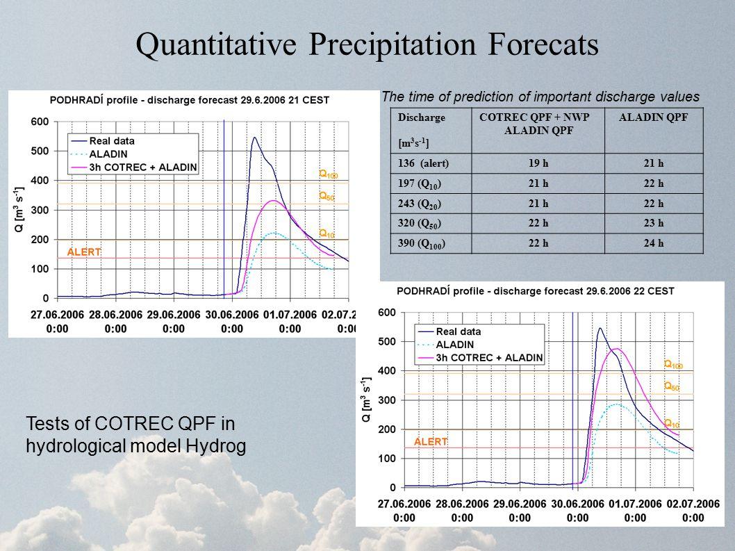 Quantitative Precipitation Forecats Tests of COTREC QPF in hydrological model Hydrog Discharge [m 3 s -1 ] COTREC QPF + NWP ALADIN QPF ALADIN QPF 136 (alert)19 h21 h 197 (Q 10 )21 h22 h 243 (Q 20 )21 h22 h 320 (Q 50 )22 h23 h 390 (Q 100 )22 h24 h The time of prediction of important discharge values