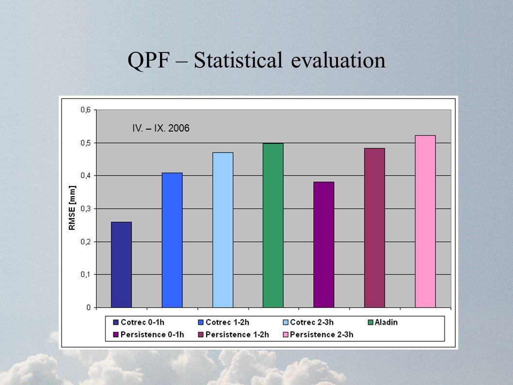 QPF – Statistical evaluation IV. – IX. 2006