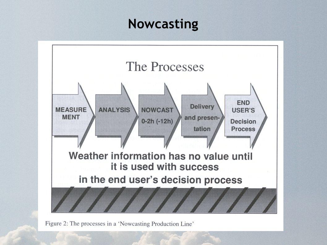 Objemové měření od 2009  přechod z desetiminutové obnovy na prokládané snímání a následně na čistou pětiminutovou obnovu dat (12 různých elevací)  5ti minutová data – primárně pro Řízením letového provozu (nyní i v ČHMÚ – odhady srážek i nowcasting)  kompromis mezi častou aktualizací a dobrým vertikálním rozlišení  speciální nízkohladinový scan pro dopplerovskéo využití – experimentálně na Skalkách