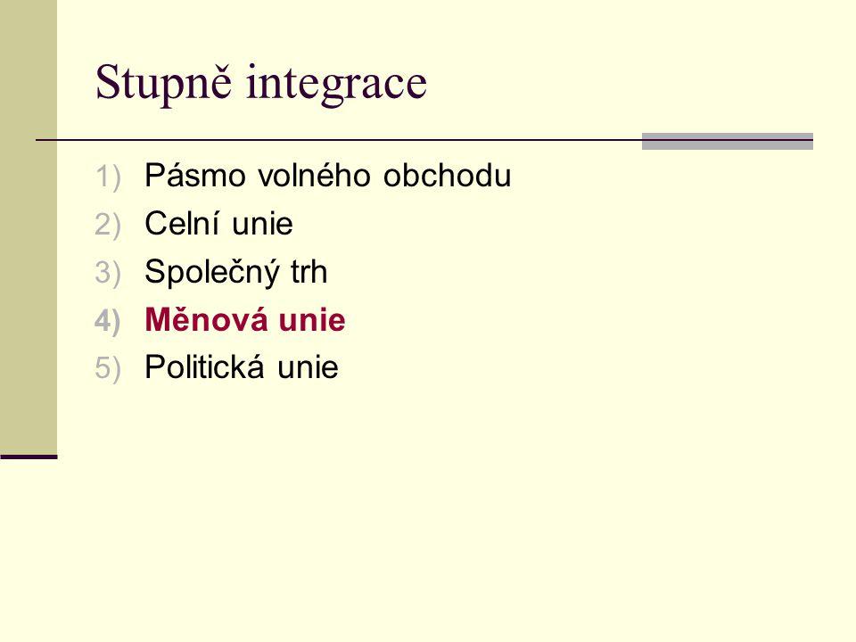 Stupně integrace 1) Pásmo volného obchodu 2) Celní unie 3) Společný trh 4) Měnová unie 5) Politická unie