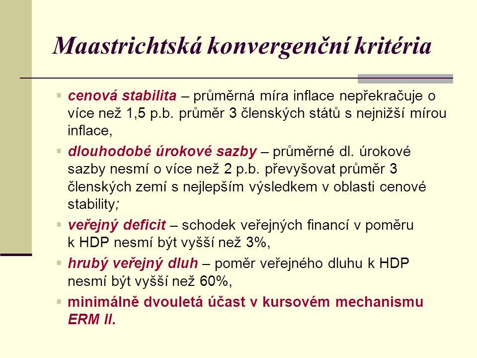 Maastrichtská konvergenční kritéria  cenová stabilita – průměrná míra inflace nepřekračuje o více než 1,5 p.b. průměr 3 členských států s nejnižší mí