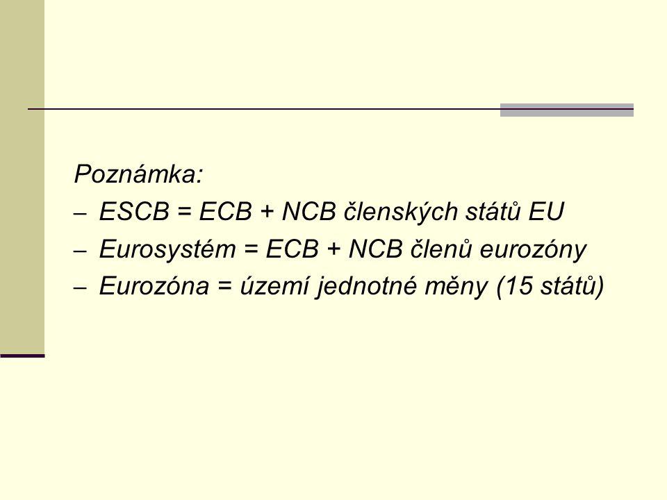 Poznámka: – ESCB = ECB + NCB členských států EU – Eurosystém = ECB + NCB členů eurozóny – Eurozóna = území jednotné měny (15 států)