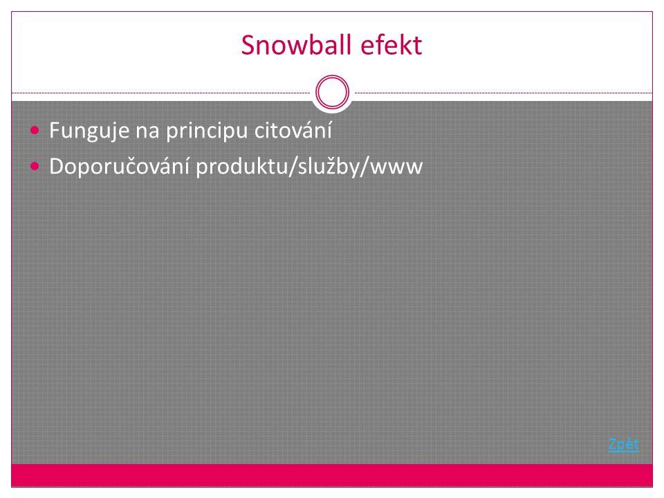 Snowball efekt Funguje na principu citování Doporučování produktu/služby/www Zpět
