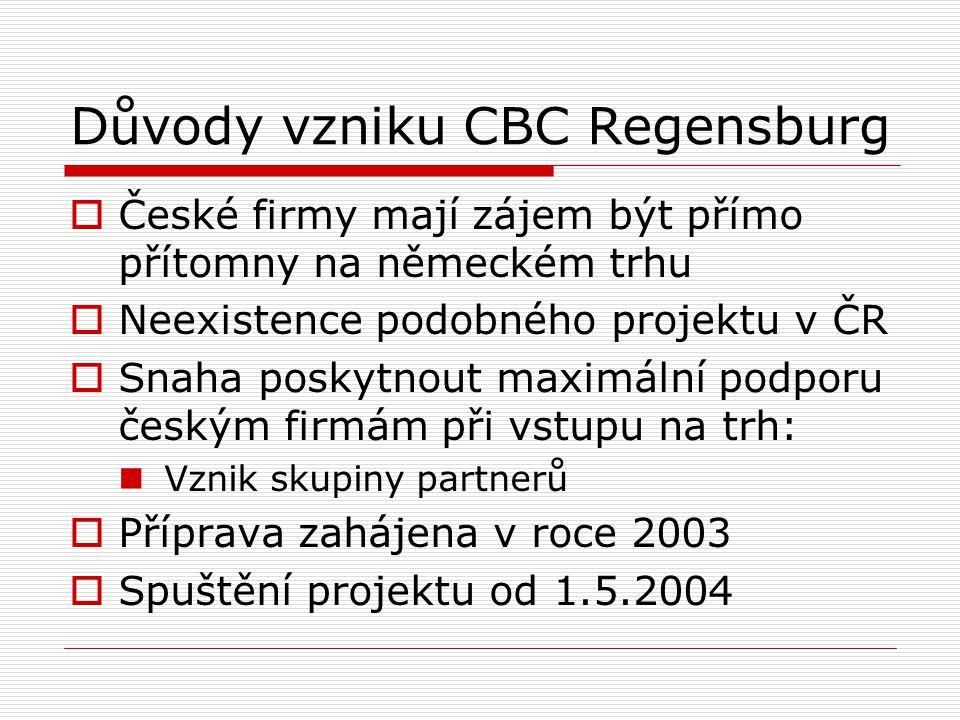 Důvody vzniku CBC Regensburg  České firmy mají zájem být přímo přítomny na německém trhu  Neexistence podobného projektu v ČR  Snaha poskytnout maximální podporu českým firmám při vstupu na trh: Vznik skupiny partnerů  Příprava zahájena v roce 2003  Spuštění projektu od 1.5.2004