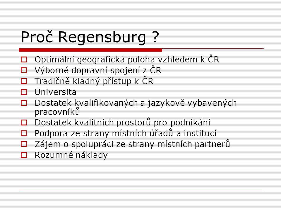 Proč Regensburg .