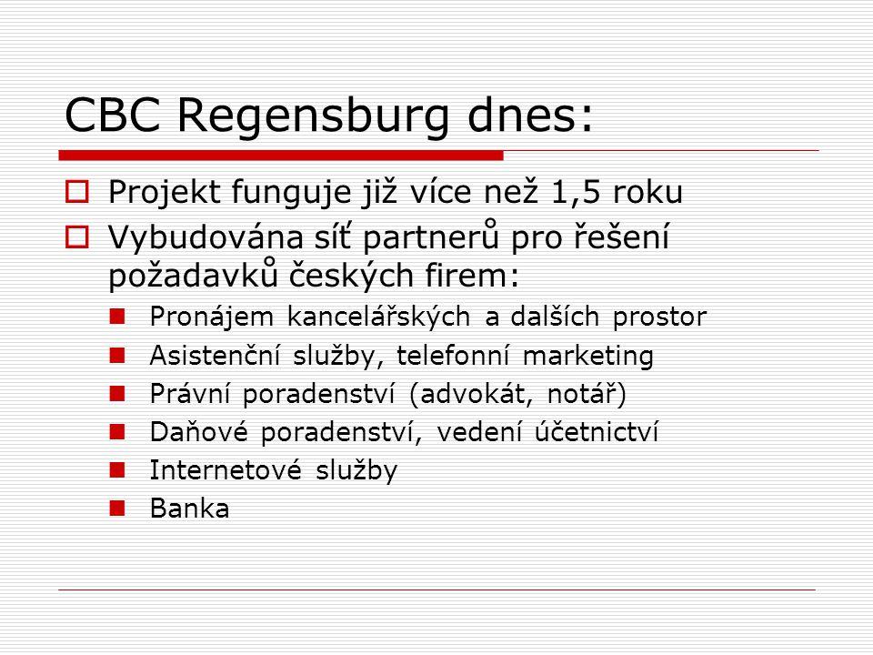 CBC Regensburg dnes:  Projekt funguje již více než 1,5 roku  Vybudována síť partnerů pro řešení požadavků českých firem: Pronájem kancelářských a dalších prostor Asistenční služby, telefonní marketing Právní poradenství (advokát, notář) Daňové poradenství, vedení účetnictví Internetové služby Banka