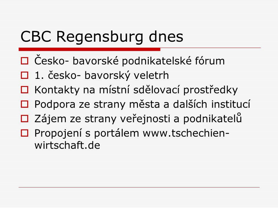 CBC Regensburg dnes  Česko- bavorské podnikatelské fórum  1.