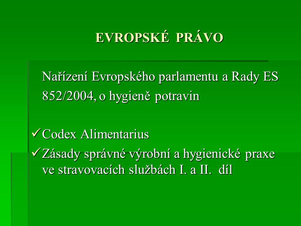 EVROPSKÉ PRÁVO Nařízení Evropského parlamentu a Rady ES 852/2004, o hygieně potravin Codex Alimentarius Codex Alimentarius Zásady správné výrobní a hy
