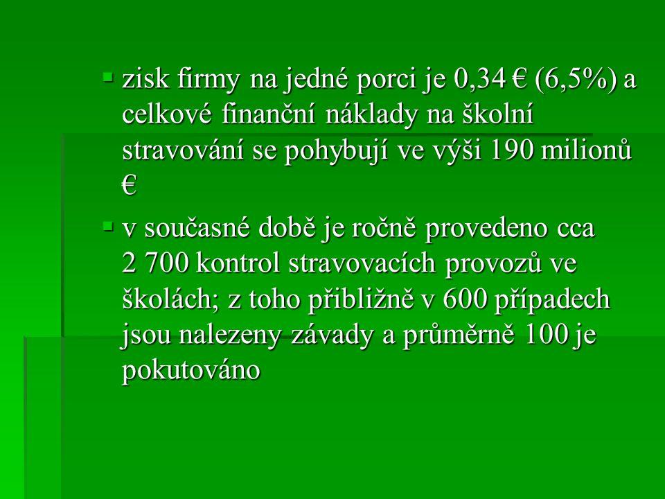  zisk firmy na jedné porci je 0,34 € (6,5%) a celkové finanční náklady na školní stravování se pohybují ve výši 190 milionů €  v současné době je ro