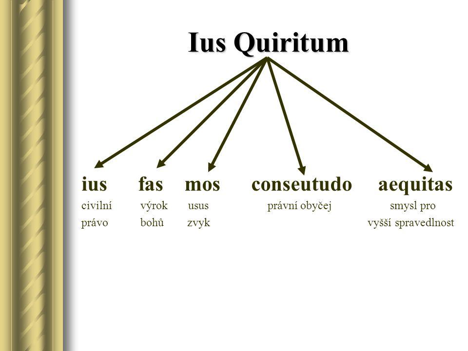 Ius Quiritum ius fas mos conseutudo aequitas civilní výrok usus právní obyčej smysl pro právo bohů zvyk vyšší spravedlnost