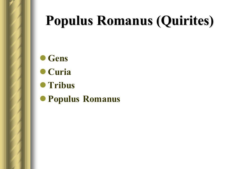 Populus Romanus (Quirites) Gens Curia Tribus Populus Romanus