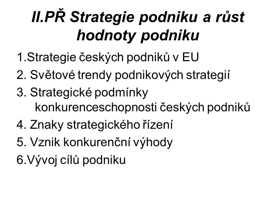 II.PŘ Strategie podniku a růst hodnoty podniku 1.Strategie českých podniků v EU 2. Světové trendy podnikových strategií 3. Strategické podmínky konkur