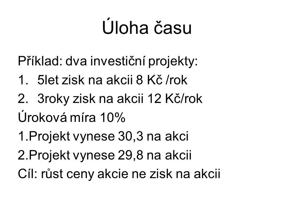 Úloha času Příklad: dva investiční projekty: 1.5let zisk na akcii 8 Kč /rok 2.3roky zisk na akcii 12 Kč/rok Úroková míra 10% 1.Projekt vynese 30,3 na akci 2.Projekt vynese 29,8 na akcii Cíl: růst ceny akcie ne zisk na akcii