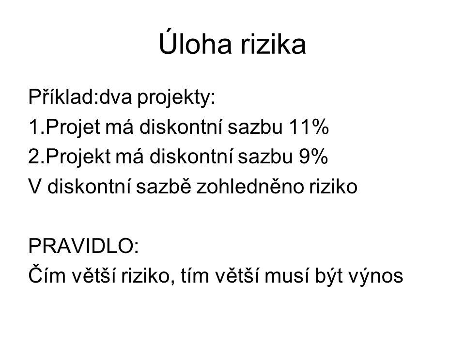 Úloha rizika Příklad:dva projekty: 1.Projet má diskontní sazbu 11% 2.Projekt má diskontní sazbu 9% V diskontní sazbě zohledněno riziko PRAVIDLO: Čím v