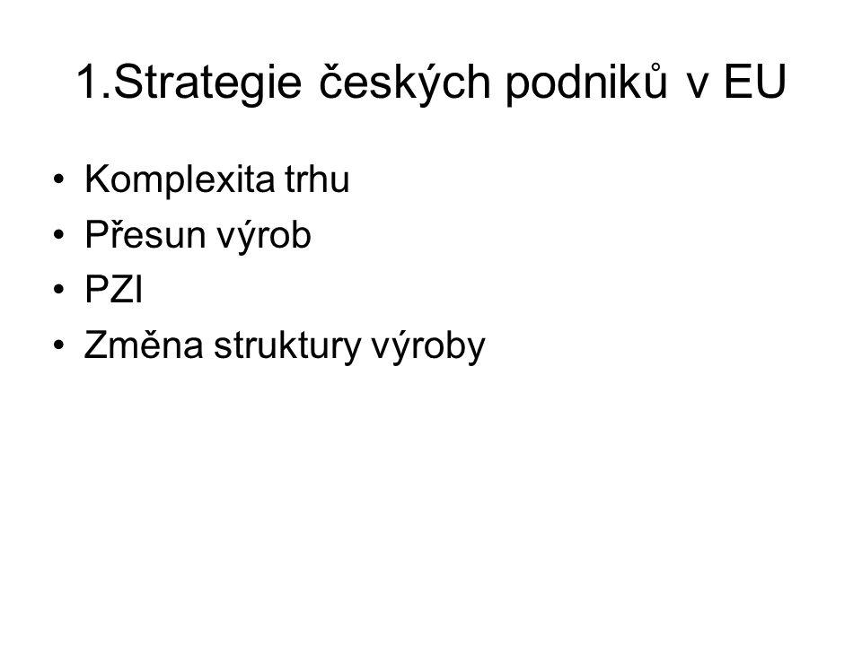 1.Strategie českých podniků v EU Komplexita trhu Přesun výrob PZI Změna struktury výroby