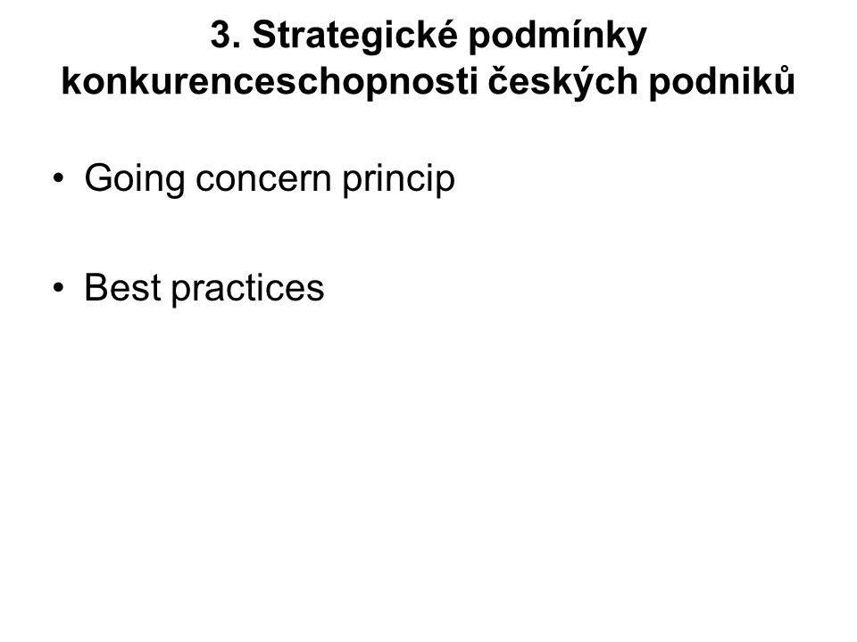 3. Strategické podmínky konkurenceschopnosti českých podniků Going concern princip Best practices